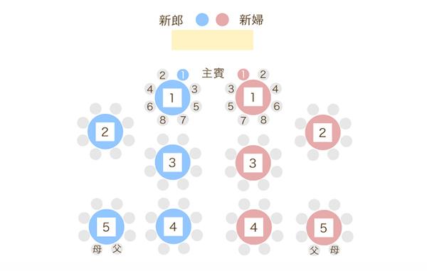 丸テーブルの表
